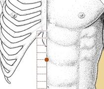 punct acupunctura Stomac si Splina